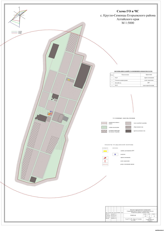 h схема структуры муниципального управления qо